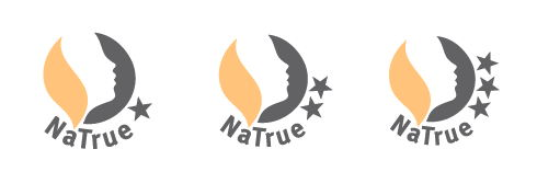 Labels NaTrue
